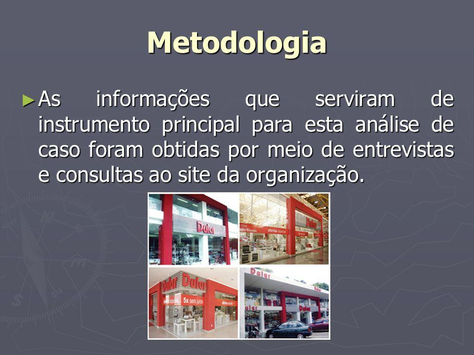Metodologia As informações que serviram de instrumento principal para esta análise de caso foram obtidas por meio de entrevistas e consultas ao site d