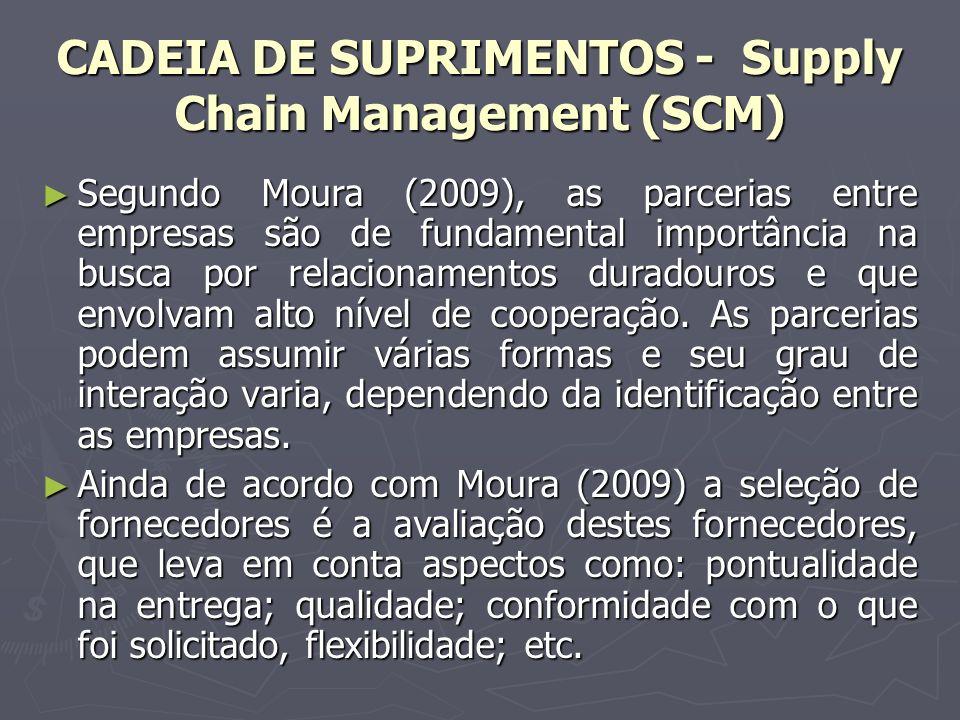 CADEIA DE SUPRIMENTOS - Supply Chain Management (SCM) Segundo Moura (2009), as parcerias entre empresas são de fundamental importância na busca por re