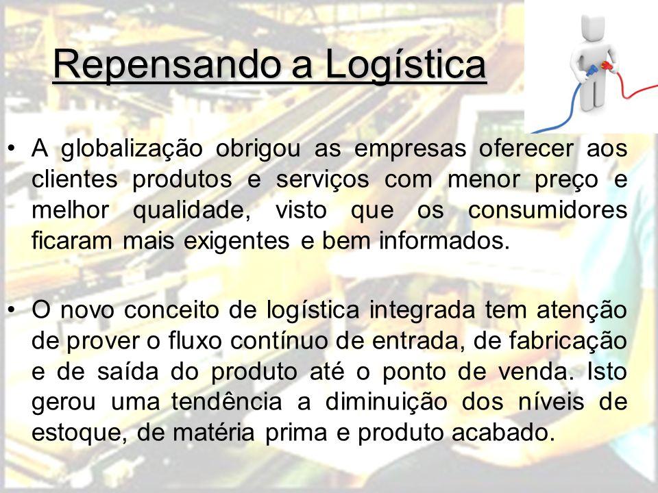 Repensando a Logística A globalização obrigou as empresas oferecer aos clientes produtos e serviços com menor preço e melhor qualidade, visto que os c