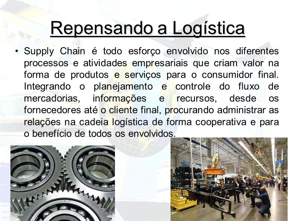Repensando a Logística Supply Chain é todo esforço envolvido nos diferentes processos e atividades empresariais que criam valor na forma de produtos e