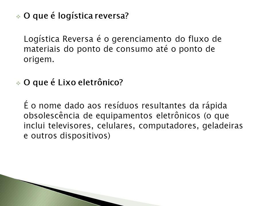 O que é logística reversa? Logística Reversa é o gerenciamento do fluxo de materiais do ponto de consumo até o ponto de origem. O que é Lixo eletrônic