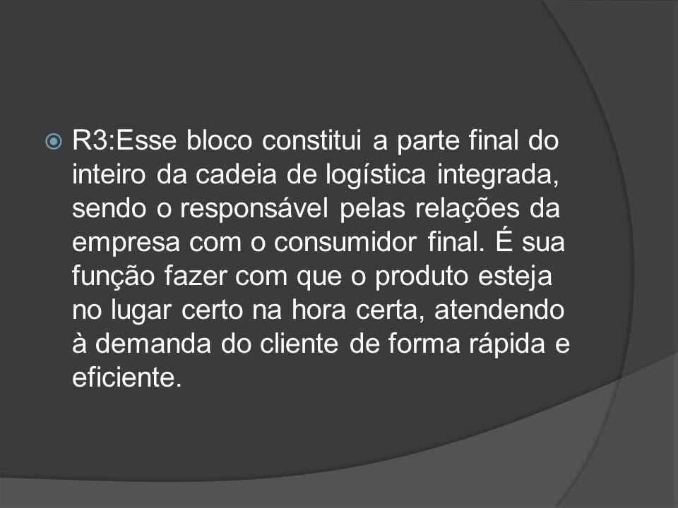 R3:Esse bloco constitui a parte final do inteiro da cadeia de logística integrada, sendo o responsável pelas relações da empresa com o consumidor fina