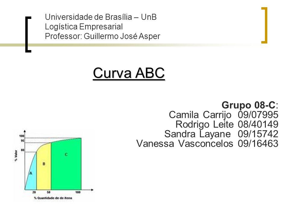 Curva ABC Grupo 08-C: Camila Carrijo 09/07995 Rodrigo Leite 08/40149 Sandra Layane 09/15742 Vanessa Vasconcelos 09/16463 Universidade de Brasília – Un
