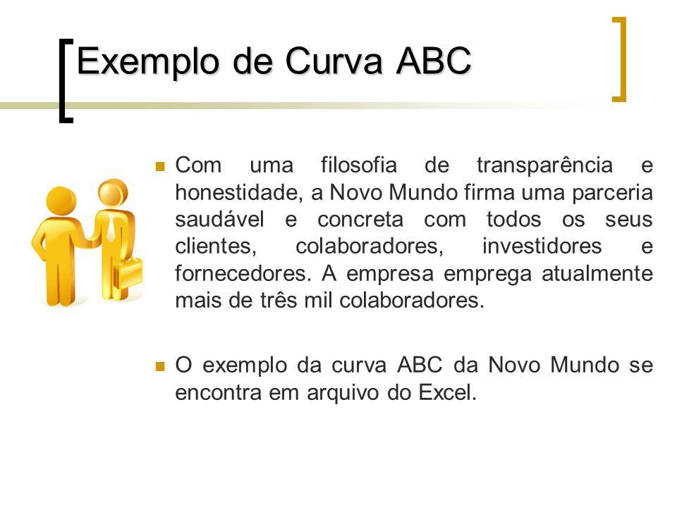 Exemplo de Curva ABC Com uma filosofia de transparência e honestidade, a Novo Mundo firma uma parceria saudável e concreta com todos os seus clientes,