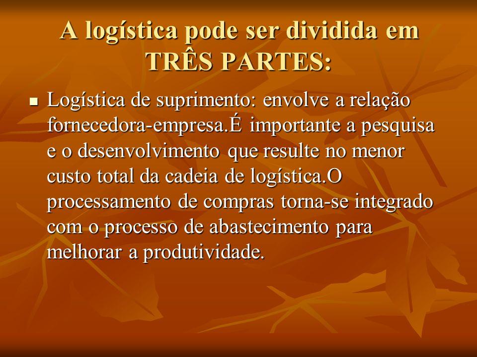 Logística de produção: é totalmente endógeno,desenvolvida pela empresa,não envolve relação externa.A sincronização da produção com as demandas do cliente é a estratégia mais importante da logística de produção.