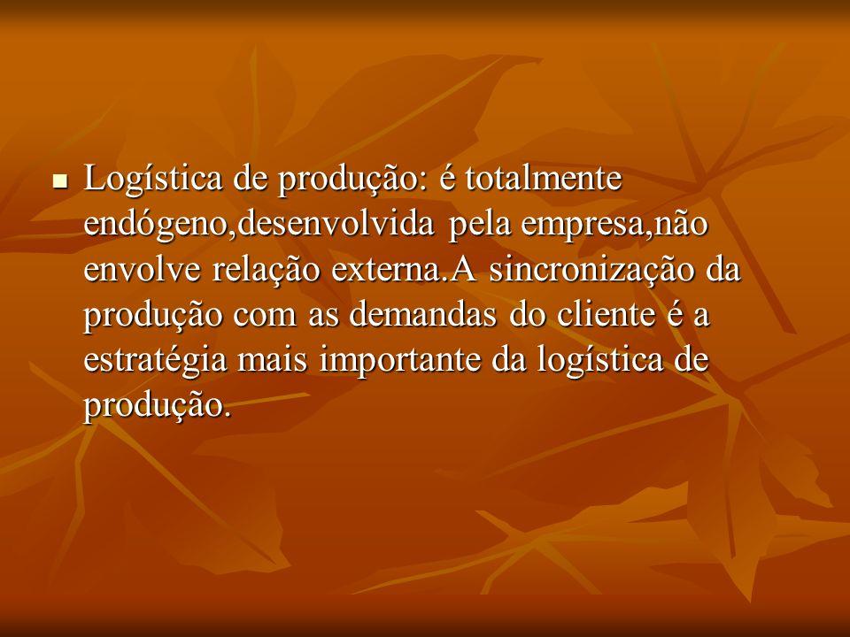 Logística de distribuição: relação entre empresa-cliente-consumidor, por que é na distribuição do produto que são formadas as alianças, a fim de atender as necessidades dos clientes e minimizar os custos de distribuição.As integrações desses três níveis são muito importantes para empresa.