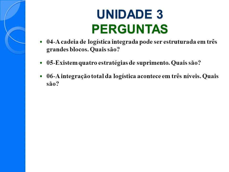 UNIDADE 3 PERGUNTAS 04-A cadeia de logística integrada pode ser estruturada em três grandes blocos.