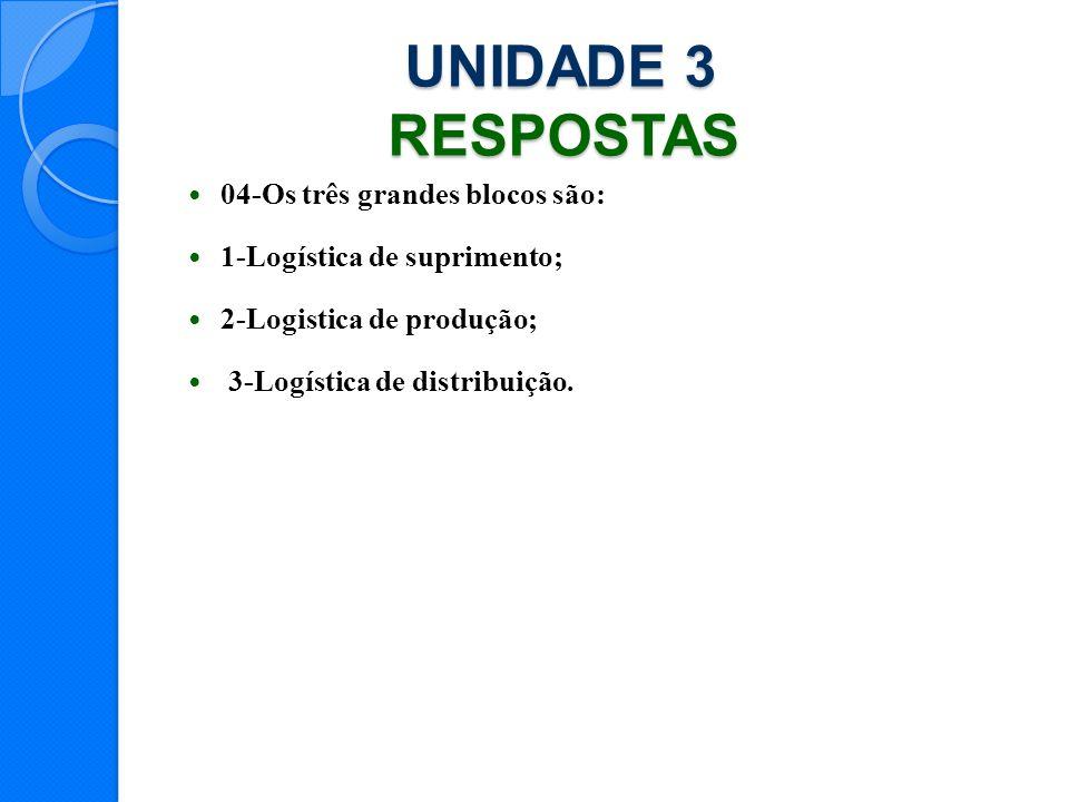UNIDADE 3 RESPOSTAS UNIDADE 3 RESPOSTAS 04-Os três grandes blocos são: 1-Logística de suprimento; 2-Logistica de produção; 3-Logística de distribuição.