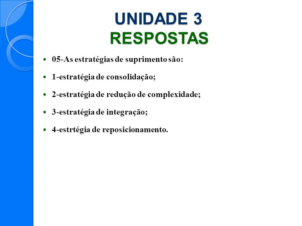 UNIDADE 3 RESPOSTAS UNIDADE 3 RESPOSTAS 05-As estratégias de suprimento são: 1-estratégia de consolidação; 2-estratégia de redução de complexidade; 3-estratégia de integração; 4-estrtégia de reposicionamento.
