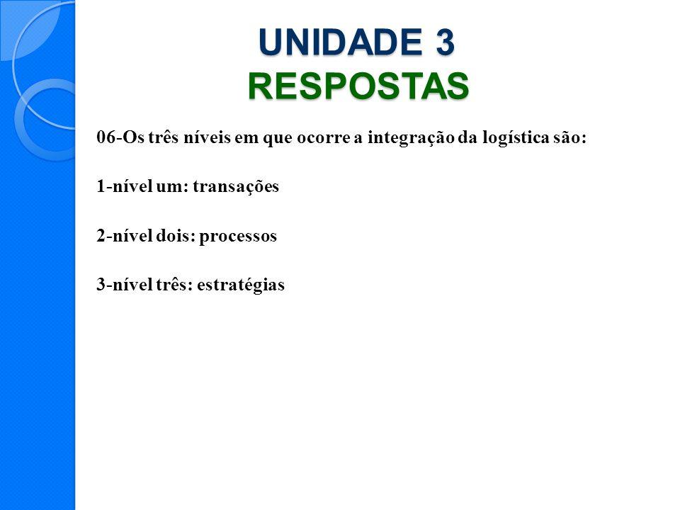 UNIDADE 3 RESPOSTAS UNIDADE 3 RESPOSTAS 06-Os três níveis em que ocorre a integração da logística são: 1-nível um: transações 2-nível dois: processos 3-nível três: estratégias