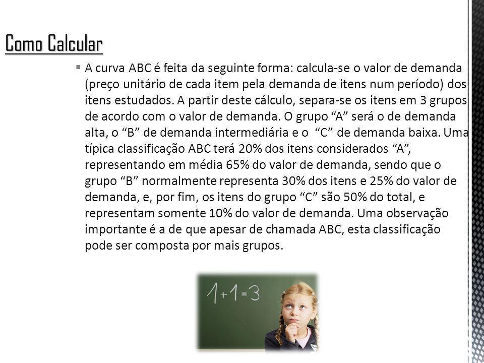 A curva ABC é feita da seguinte forma: calcula-se o valor de demanda (preço unitário de cada item pela demanda de itens num período) dos itens estudados.