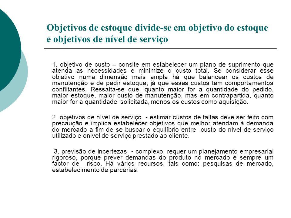 Objetivos de estoque divide-se em objetivo do estoque e objetivos de nível de serviço 1.