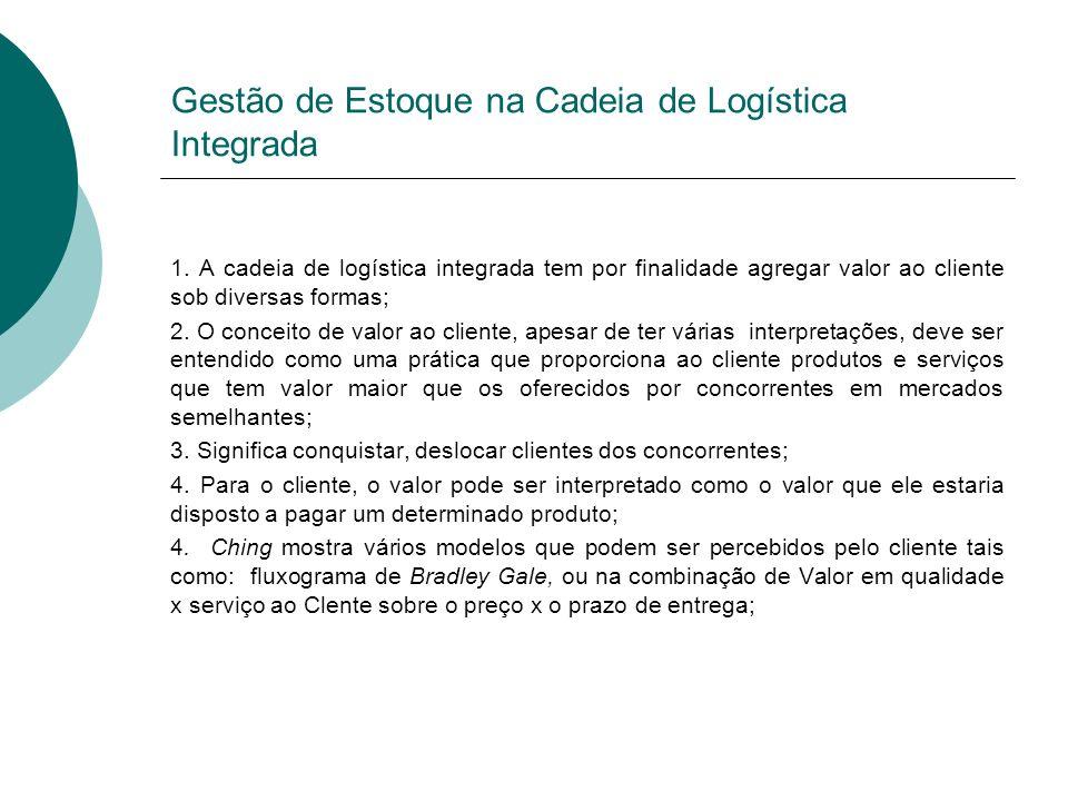 Gestão de Estoque na Cadeia de Logística Integrada 1.
