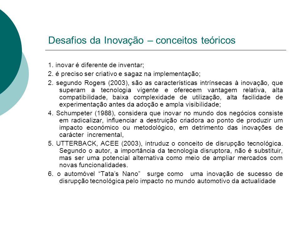 Desafios da Inovação – conceitos teóricos 1. inovar é diferente de inventar; 2.