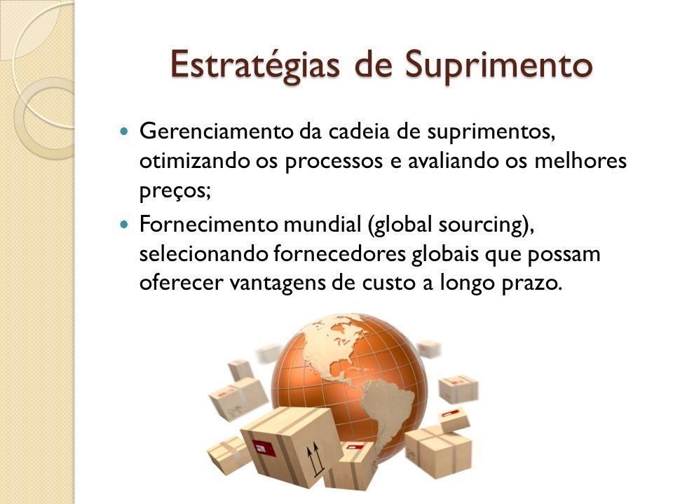 Estratégias de Suprimento Gerenciamento da cadeia de suprimentos, otimizando os processos e avaliando os melhores preços; Fornecimento mundial (global