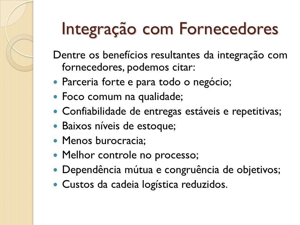 Integração com Fornecedores Dentre os benefícios resultantes da integração com fornecedores, podemos citar: Parceria forte e para todo o negócio; Foco