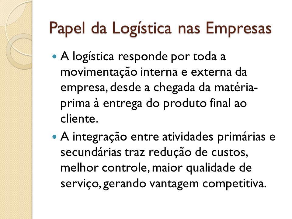 Papel da Logística nas Empresas A logística responde por toda a movimentação interna e externa da empresa, desde a chegada da matéria- prima à entrega