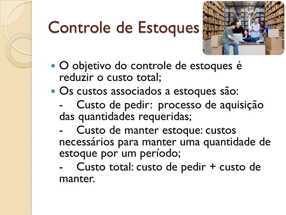 Controle de Estoques O objetivo do controle de estoques é reduzir o custo total; Os custos associados a estoques são: -Custo de pedir: processo de aqu