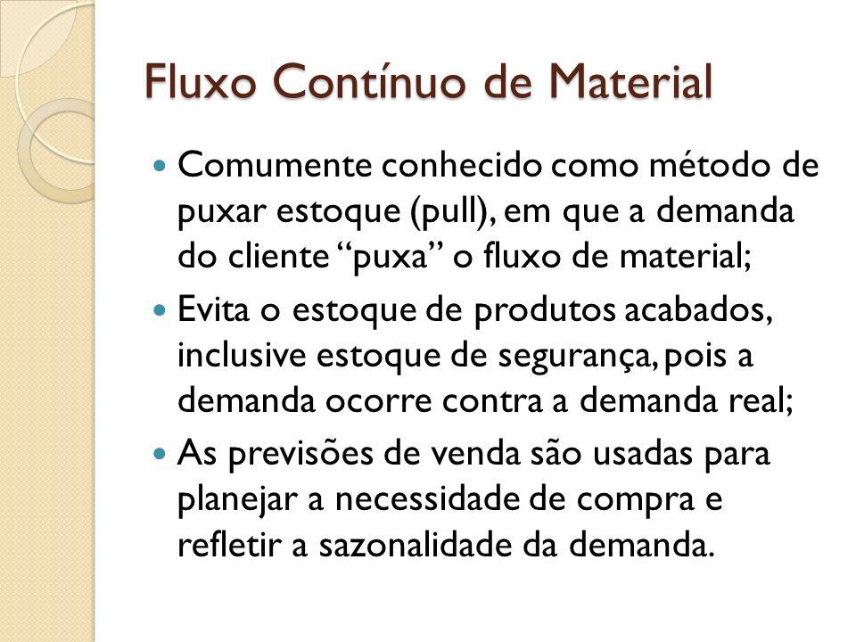 Fluxo Contínuo de Material Comumente conhecido como método de puxar estoque (pull), em que a demanda do cliente puxa o fluxo de material; Evita o esto