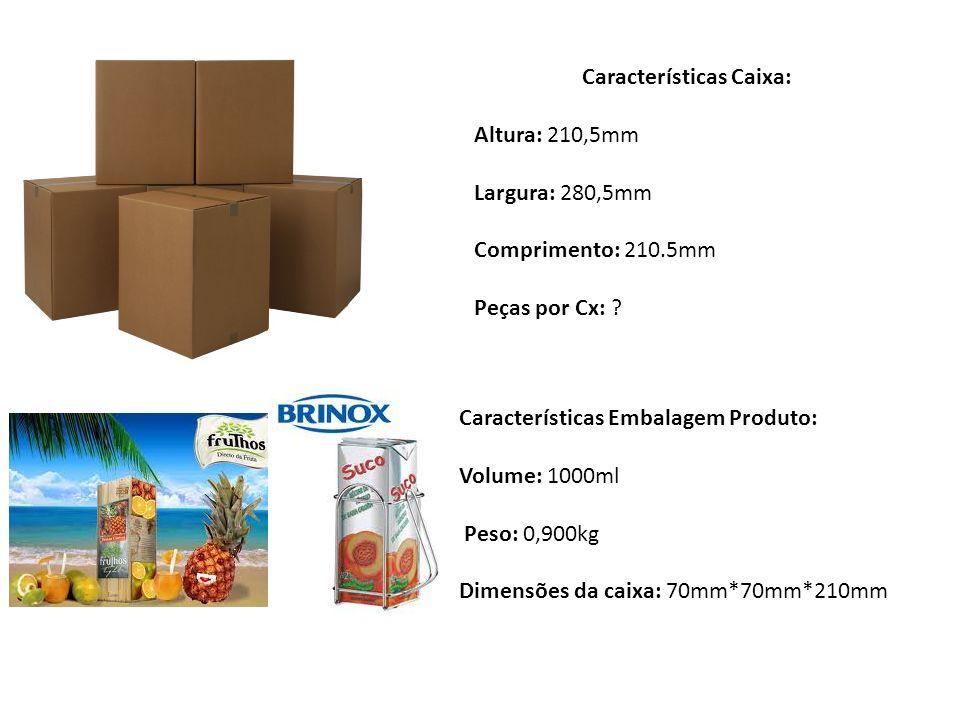 Características Caixa: Altura: 210,5mm Largura: 280,5mm Comprimento: 210.5mm Peças por Cx: ? Características Embalagem Produto: Volume: 1000ml Peso: 0