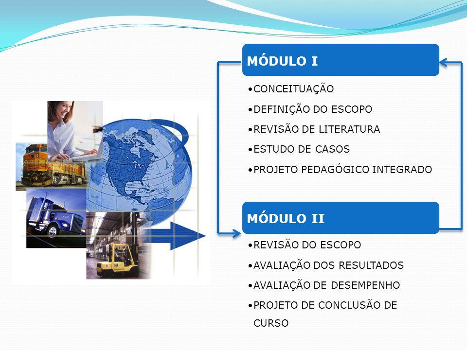 MÓDULO I CONCEITUAÇÃO DEFINIÇÃO DO ESCOPO REVISÃO DE LITERATURA ESTUDO DE CASOS PROJETO PEDAGÓGICO INTEGRADO MÓDULO II REVISÃO DO ESCOPO AVALIAÇÃO DOS