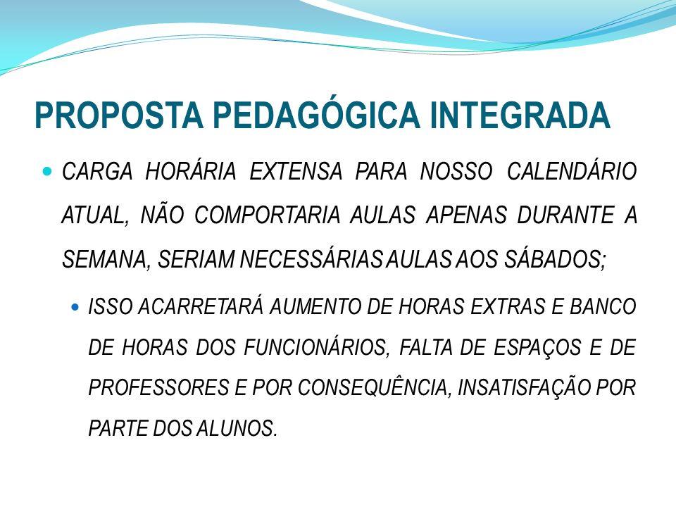 PROPOSTA PEDAGÓGICA INTEGRADA OBJETIVO GERAL DO PPI CRIAR UMA PROPOSTA PEDAGÓGICA ASSOCIADA AO CURRÍCULO VIVIDO NA EDUCAÇÃO PROFISSIONAL; PROMOVER A QUEBRA DE BARREIRAS ENTRE AS DISCIPLINAS CRIANDO UM CAMPO DE PRODUÇÃO DE PESQUISA CIENTÍFICA NOS APROXIMANDO DA TRANSDISCIPLINARIDADE.
