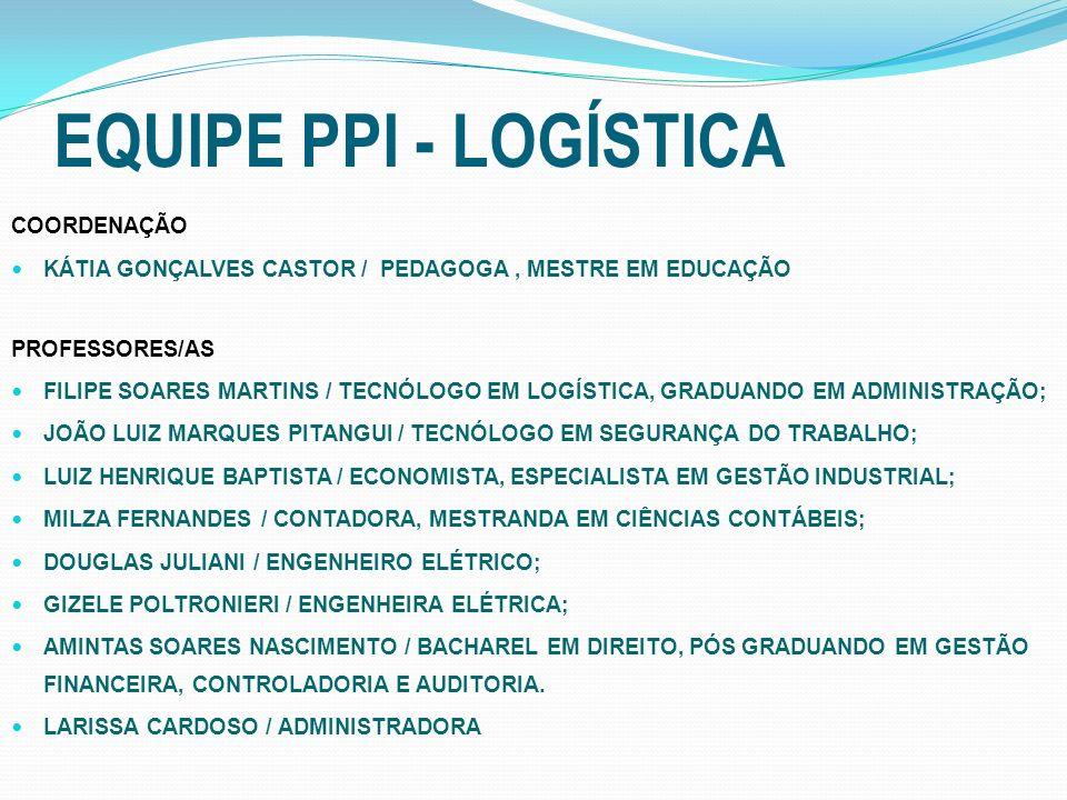 COORDENAÇÃO KÁTIA GONÇALVES CASTOR / PEDAGOGA, MESTRE EM EDUCAÇÃO PROFESSORES/AS FILIPE SOARES MARTINS / TECNÓLOGO EM LOGÍSTICA, GRADUANDO EM ADMINIST