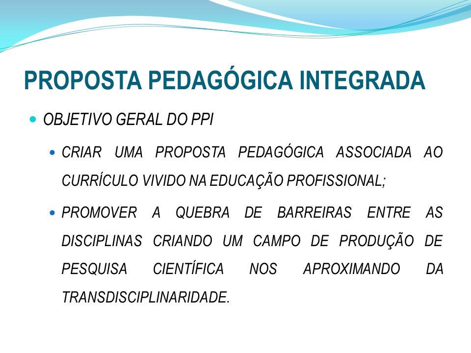 PROPOSTA PEDAGÓGICA INTEGRADA OBJETIVO GERAL DO PPI CRIAR UMA PROPOSTA PEDAGÓGICA ASSOCIADA AO CURRÍCULO VIVIDO NA EDUCAÇÃO PROFISSIONAL; PROMOVER A Q