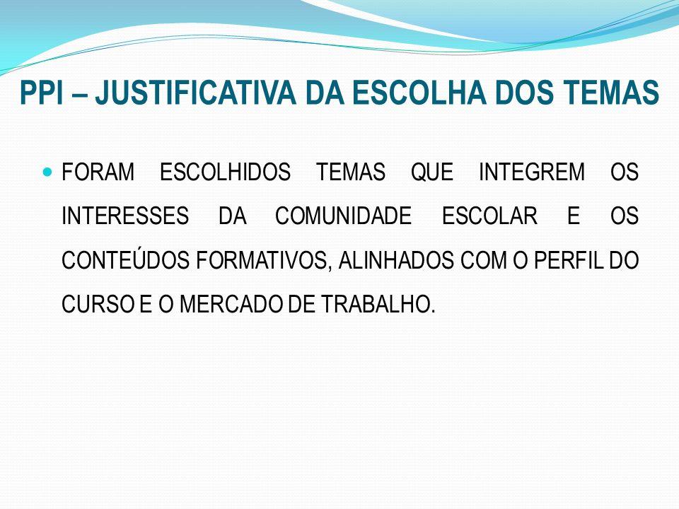 PPI - TEMAS GERAIS - LOGÍSTICA Prof.Orientador: Filipe S.