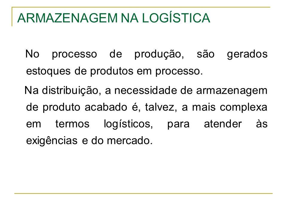 ARMAZENAGEM NA LOGÍSTICA No processo de produção, são gerados estoques de produtos em processo. Na distribuição, a necessidade de armazenagem de produ