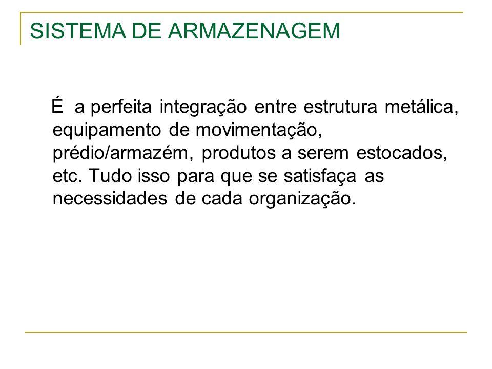 FATORES BÁSICOS PARA ARMAZENAGEM 1) Necessidade de compensação de diferentes capacidades das fases de produção.