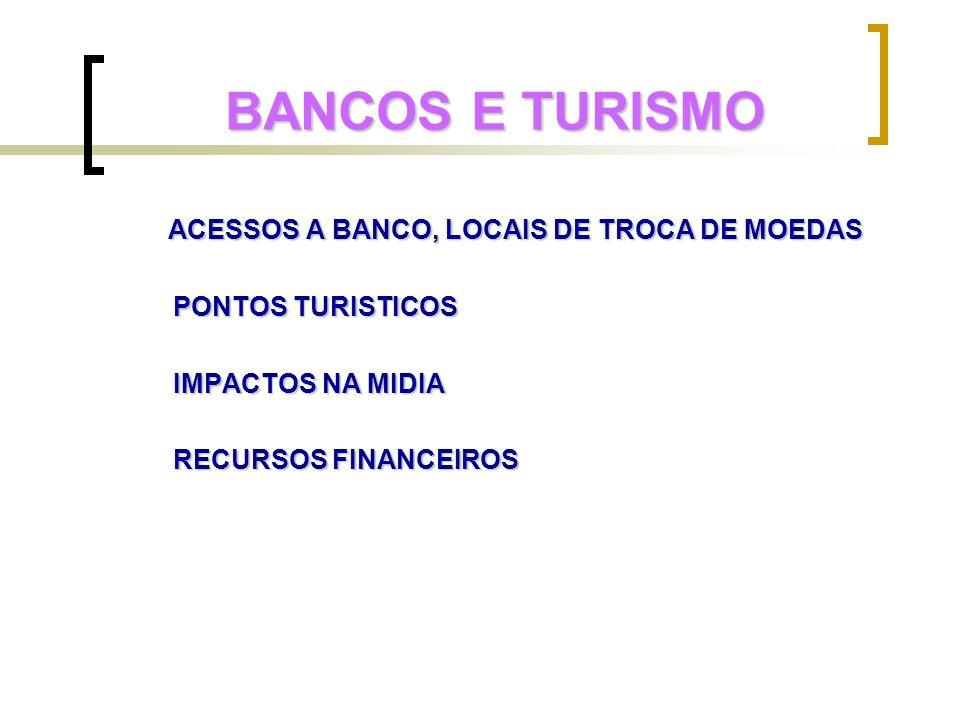 ACESSOS A BANCO, LOCAIS DE TROCA DE MOEDAS ACESSOS A BANCO, LOCAIS DE TROCA DE MOEDAS PONTOS TURISTICOS IMPACTOS NA MIDIA RECURSOS FINANCEIROS BANCOS