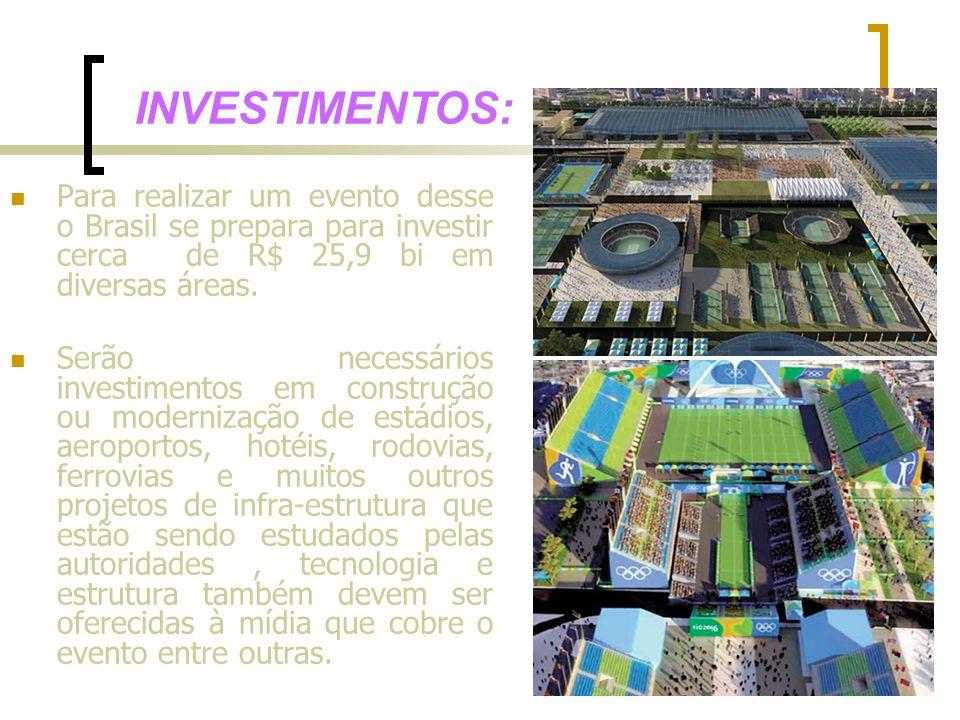 Para realizar um evento desse o Brasil se prepara para investir cerca de R$ 25,9 bi em diversas áreas. Serão necessários investimentos em construção o