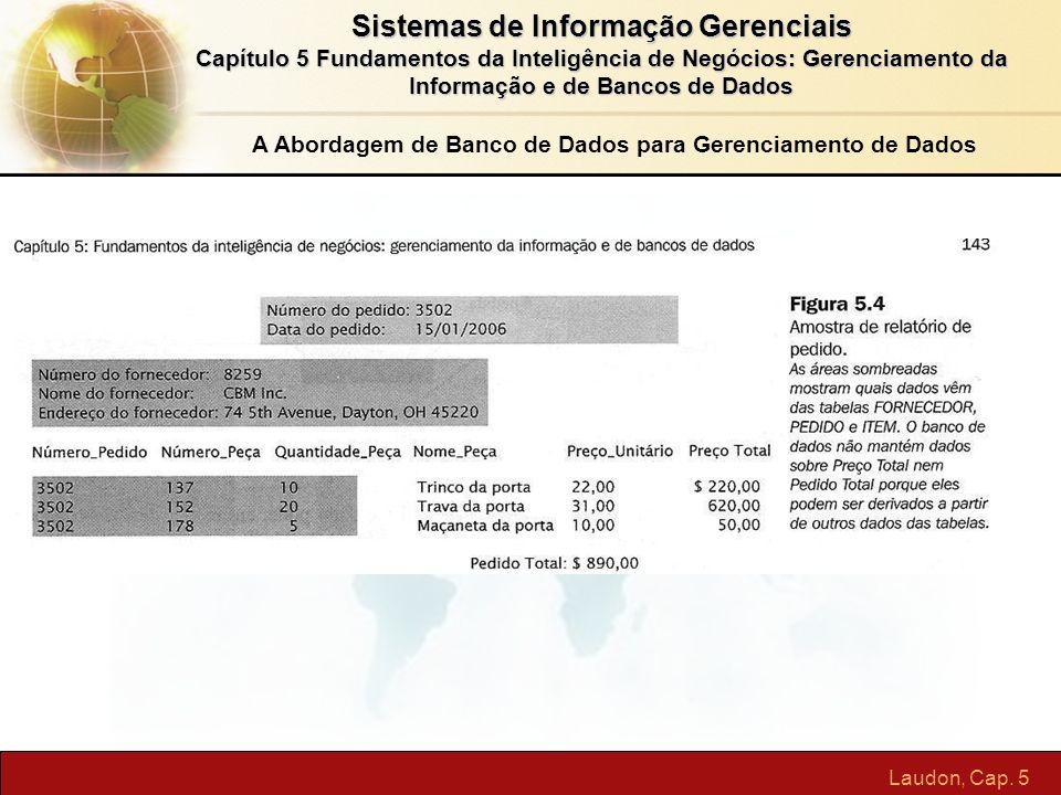 Sistemas de Informação Gerenciais Capítulo 5 Fundamentos da Inteligência de Negócios: Gerenciamento da Informação e de Bancos de Dados Laudon, Cap.