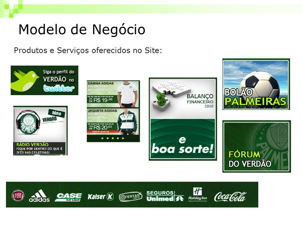 Modelo de Negócio Produtos e Serviços oferecidos no Site:
