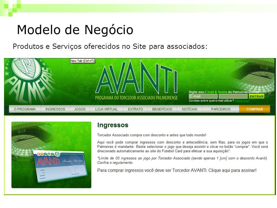 Excelência Operacional: O Programa do Torcedor Associado Palmeirense - Avanti permite que a compra de ingressos com desconto, antecedência e sem filas.