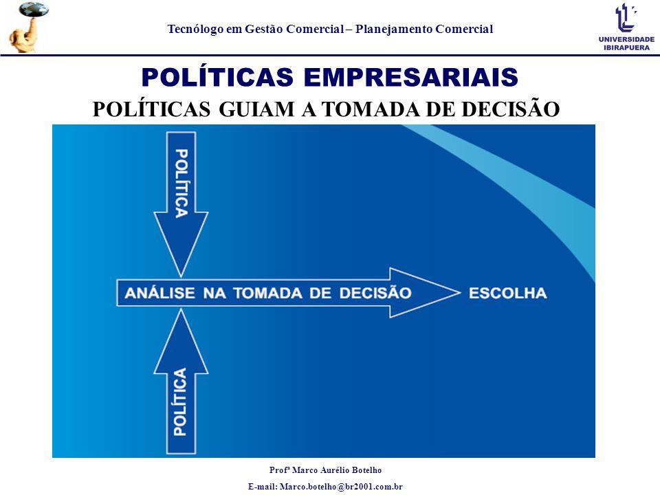 Profª Marco Aurélio Botelho E-mail: Marco.botelho@br2001.com.br Tecnólogo em Gestão Comercial – Planejamento Comercial POLÍTICAS EMPRESARIAIS POLÍTICA