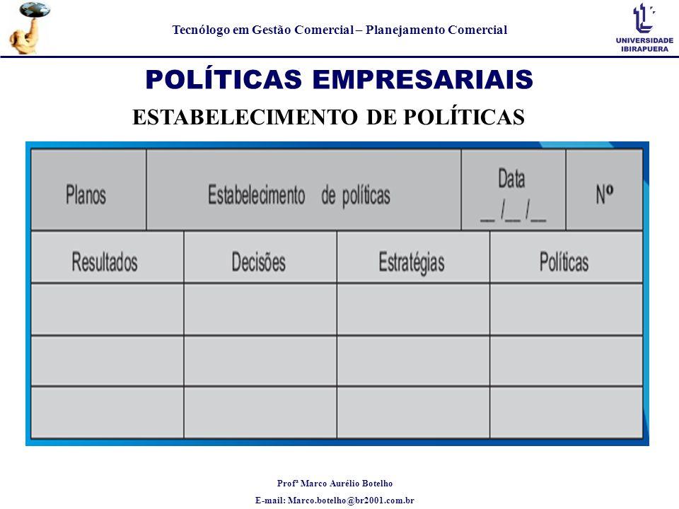 Profª Marco Aurélio Botelho E-mail: Marco.botelho@br2001.com.br Tecnólogo em Gestão Comercial – Planejamento Comercial POLÍTICAS EMPRESARIAIS ESTABELE