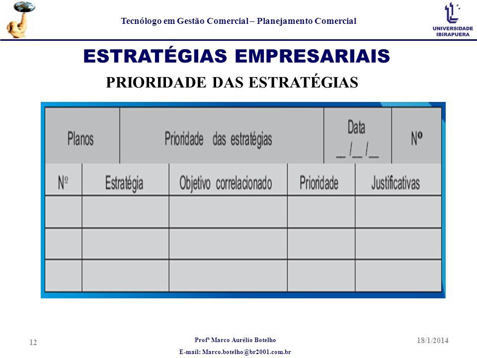 Profª Marco Aurélio Botelho E-mail: Marco.botelho@br2001.com.br Tecnólogo em Gestão Comercial – Planejamento Comercial ESTRATÉGIAS EMPRESARIAIS 18/1/2