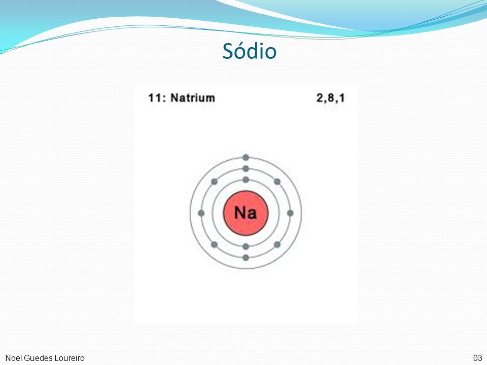 Sódio Aspectos Gerais Valores de Referência: 135 – 145 mEq/L; Íon extracelular; Monovalente (1 mEq/L = 1 mmol/L); 04Noel Guedes Loureiro