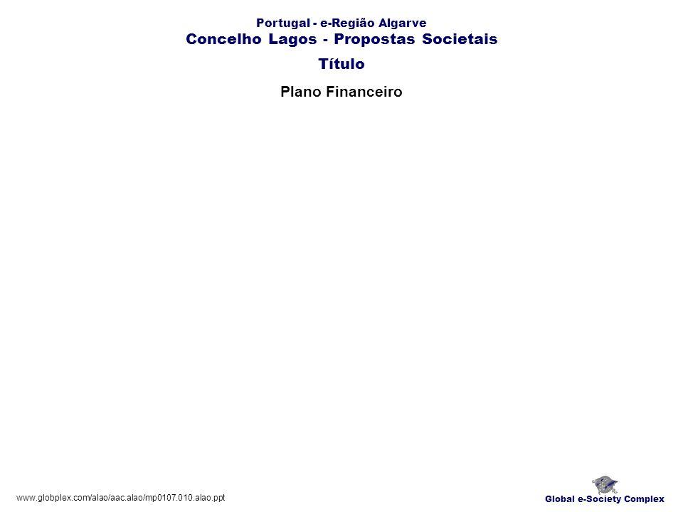 Global e-Society Complex www.globplex.com/alao/aac.alao/mp0107.010.alao.ppt Portugal - e-Região Algarve Concelho Lagos - Propostas Societais Plano Financeiro Título