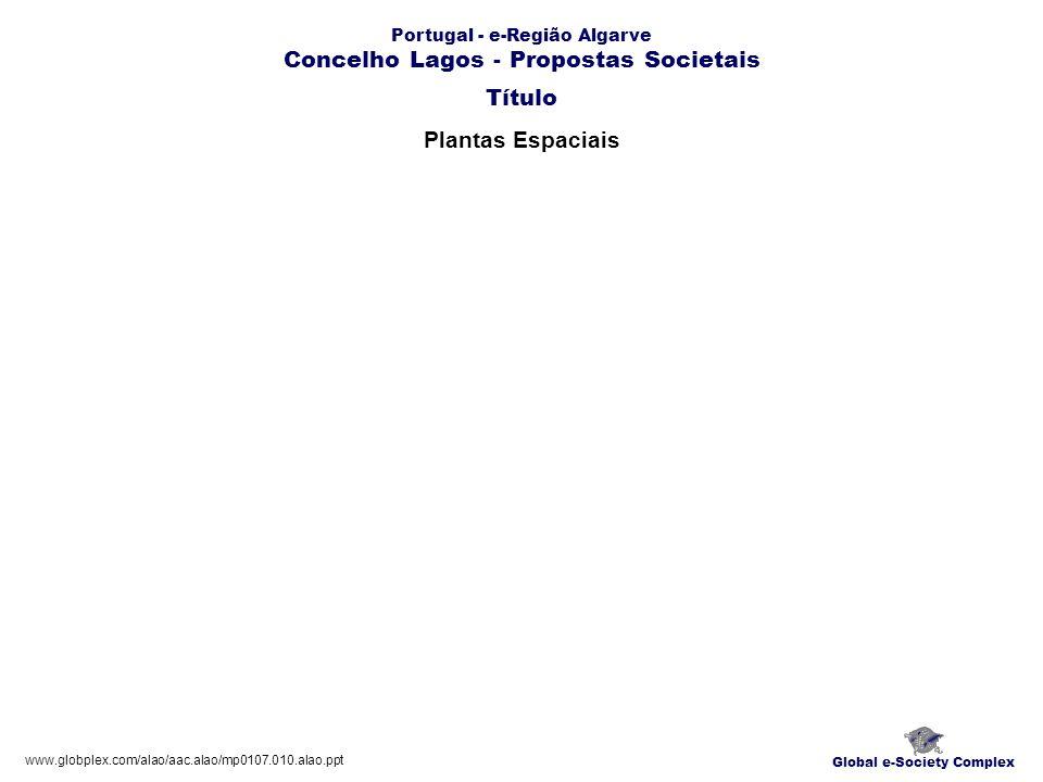Global e-Society Complex Portugal - e-Região Algarve Concelho Lagos - Propostas Societais Plantas Espaciais Título www.globplex.com/alao/aac.alao/mp0107.010.alao.ppt
