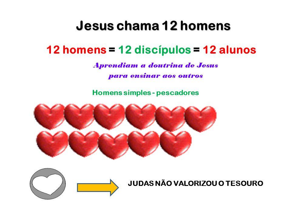 Jesus chama 12 homens 12 homens = 12 discípulos = 12 alunos Aprendiam a doutrina de Jesus para ensinar aos outros Homens simples - pescadores JUDAS NÃ