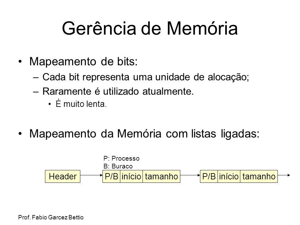 Prof. Fabio Garcez Bettio Gerência de Memória Mapeamento de bits: –Cada bit representa uma unidade de alocação; –Raramente é utilizado atualmente. É m