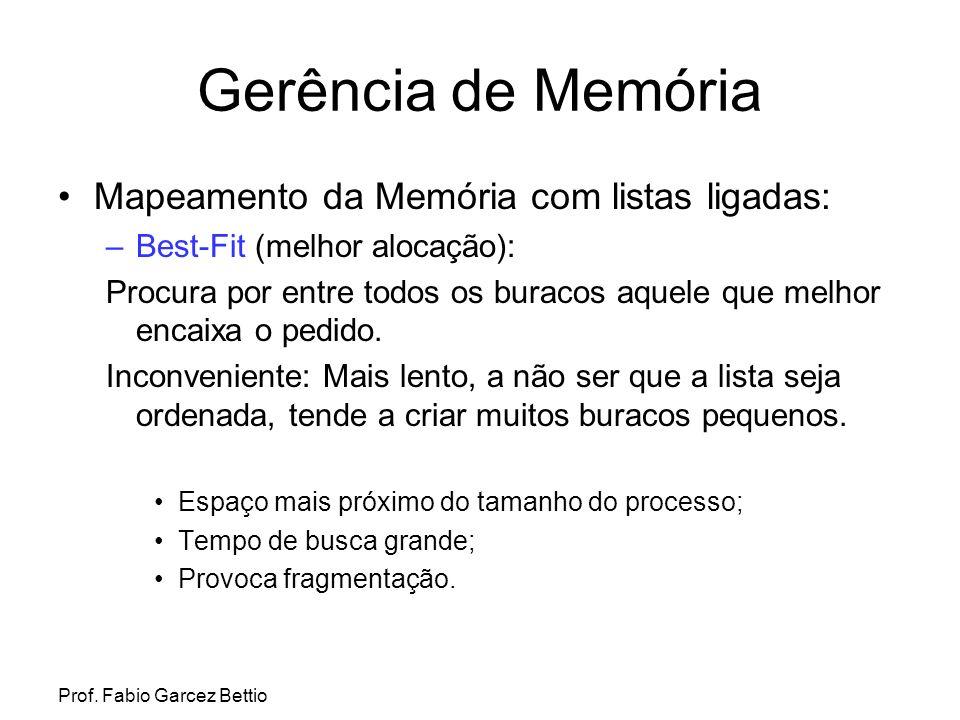 Prof. Fabio Garcez Bettio Gerência de Memória Mapeamento da Memória com listas ligadas: –Best-Fit (melhor alocação): Procura por entre todos os buraco