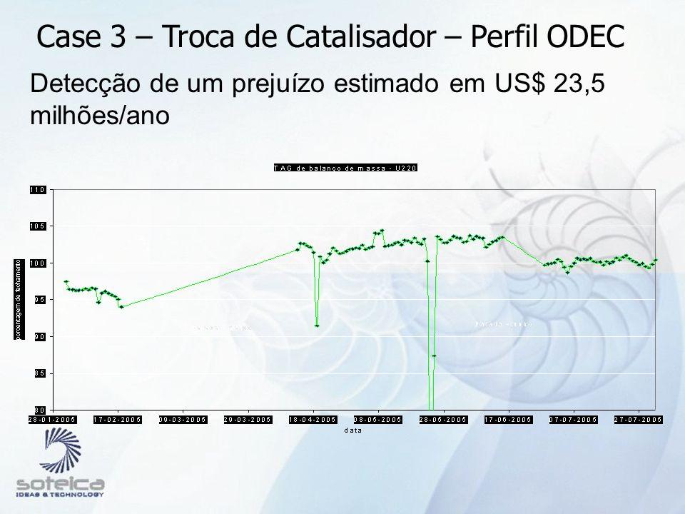 Agradecimento Contato Soteica do Brasil Nelson Juniti Nakamura Fone (55) 11-50913900 www.soteica.com.br OsiSoft Petrobras Repsol Phillips