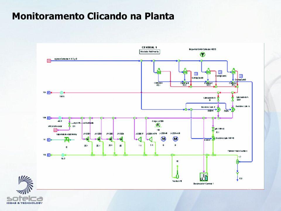Otimização Planta Repsol – Ganho de 2 Milhões Euros/Ano