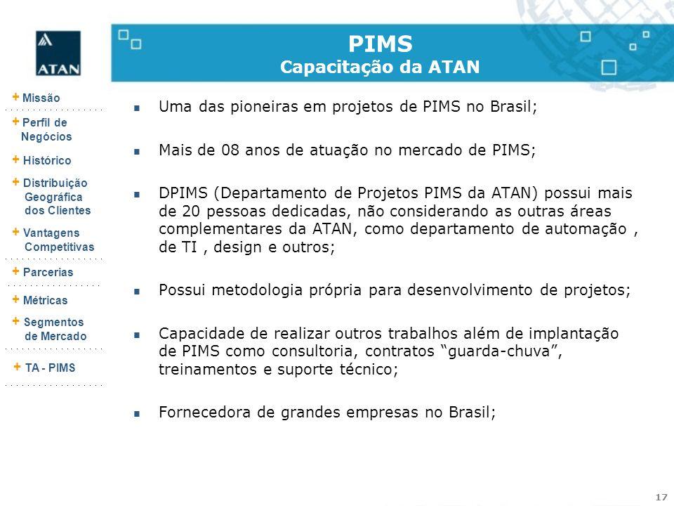 17 + Missão + Perfil de Negócios + Histórico + Vantagens Competitivas + Parcerias + Métricas + Segmentos de Mercado + TA - PIMS + Distribuição Geográf