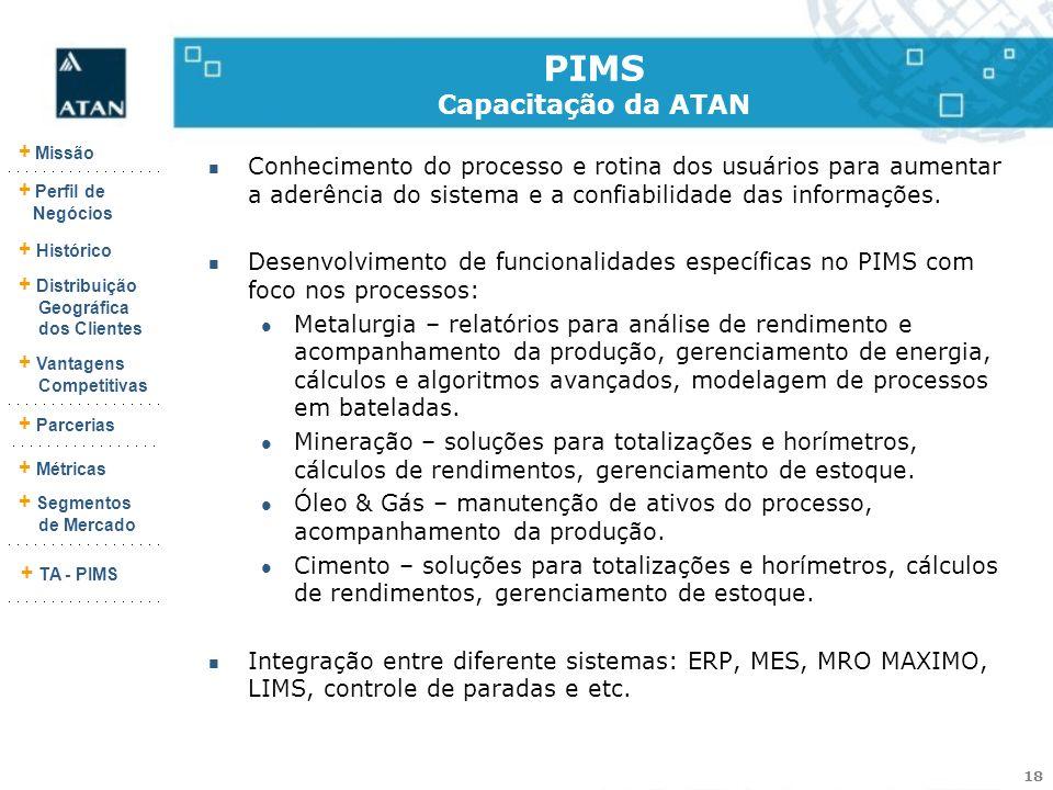 18 + Missão + Perfil de Negócios + Histórico + Vantagens Competitivas + Parcerias + Métricas + Segmentos de Mercado + TA - PIMS + Distribuição Geográf