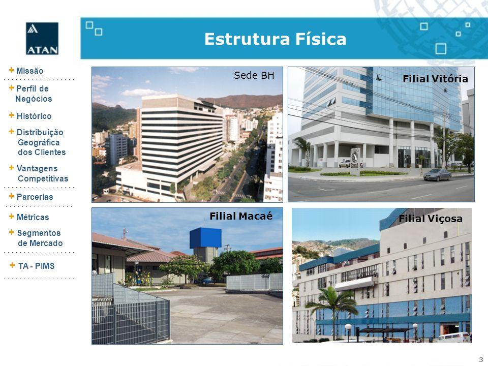 3 + Missão + Perfil de Negócios + Histórico + Vantagens Competitivas + Parcerias + Métricas + Segmentos de Mercado + TA - PIMS + Distribuição Geográfi